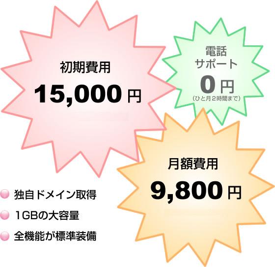 初期費用15,000円、月額費用9,800円